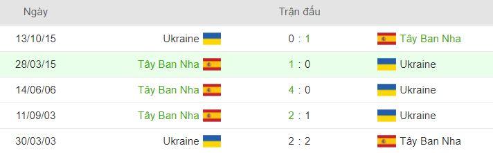 Phong do doi dau Tay Ban Nha vs Ukraine hinh anh 2