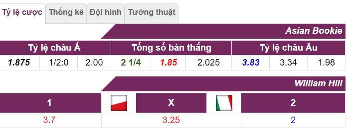 Soi keo tran dau Ba Lan vs Y toi nay hinh 1