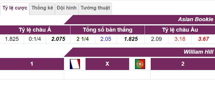 Soi keo tran dau Phap vs Bo Dao Nha toi nay hinh 1