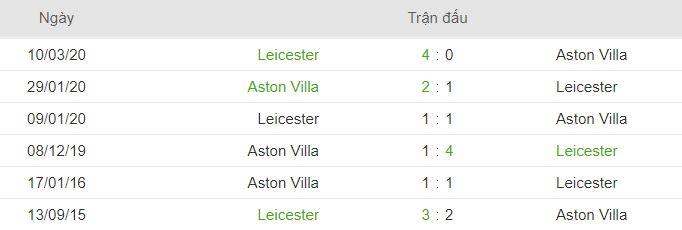 Thong tin doi dau Leicester City vs Aston Villa hinh anh 2