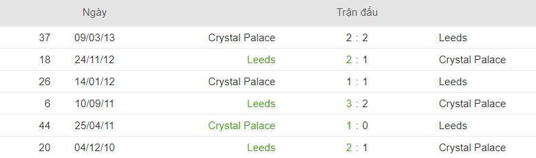 Phong do thi dau Crystal Palace vs Leeds Utd hinh anh 1