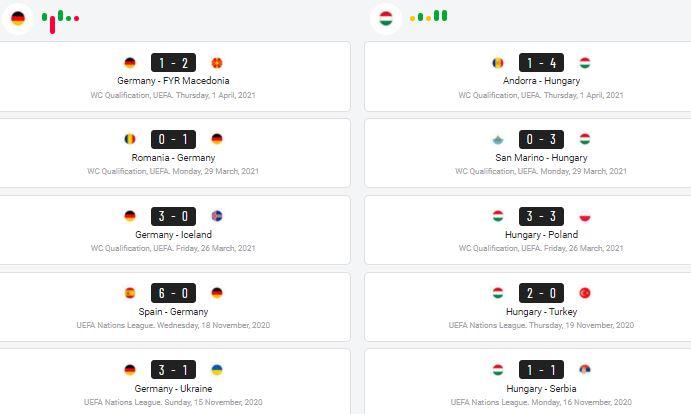 Soi keo chap Duc vs Hungary